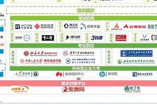 2021年中国企业培训行业研究报告